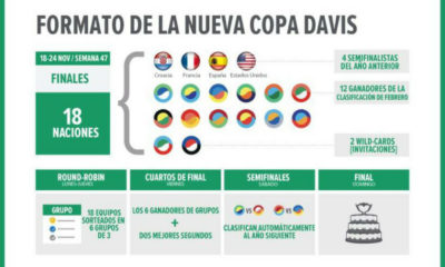 La Copa Davis tendrá un nuevo formato
